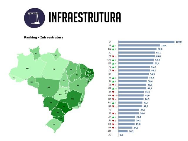 relatorio-infraestrutura